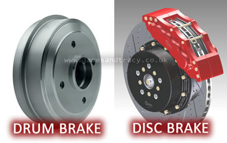 How brakes work - drum and disc @ www.jamesandtracy.co.uk