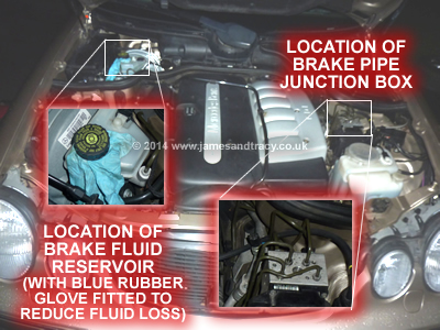 Mercedes E-Class - Location of brake fluid reservoir and brake pipe junction box