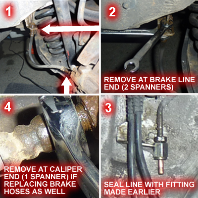 How to safely remove the brake pipes and brake hoses from your car @ jamesandtracy.co.uk