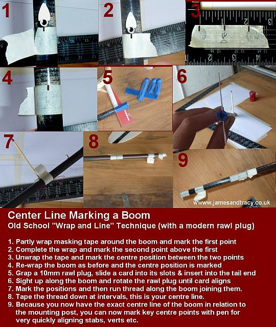 centerline boom marking technique